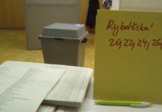 Elezioni comunali 2018 in Repubblica Ceca: come si vota?